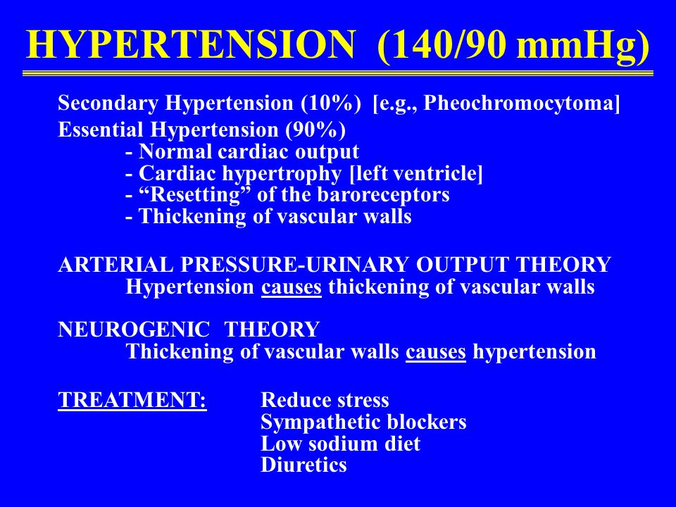 HYPERTENSION (140/90 mmHg) Secondary Hypertension (10%) [e.g., Pheochromocytoma] Essential Hypertension (90%)